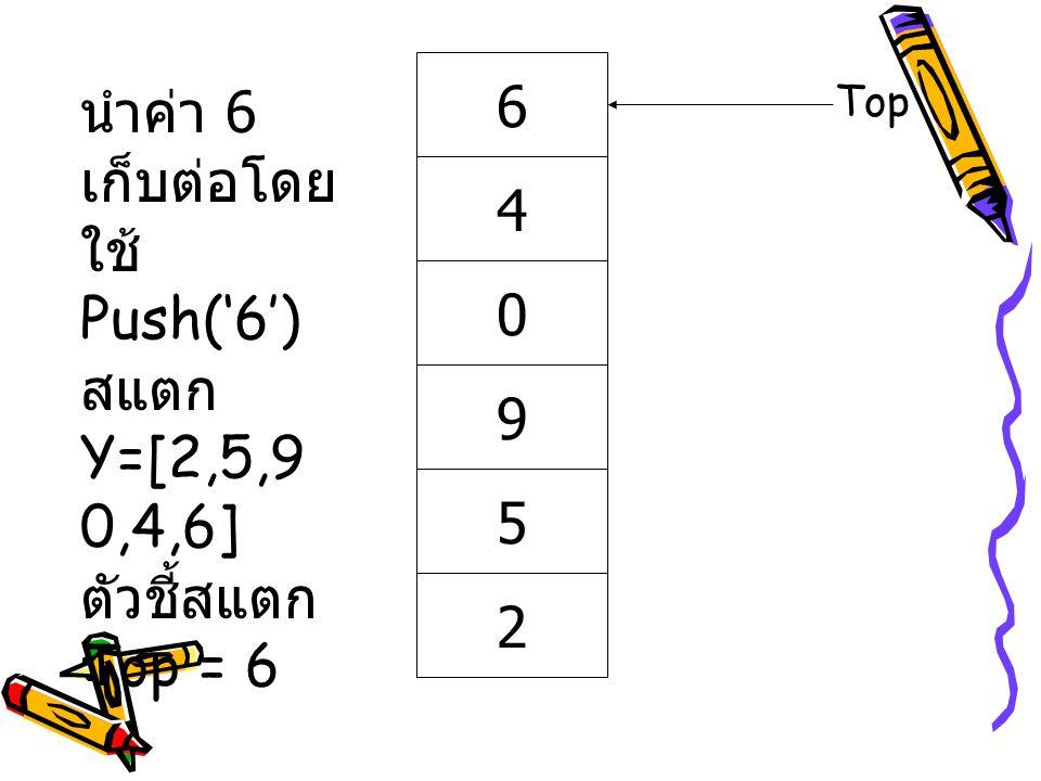 นำค่า 6 เก็บต่อโดยใช้ Push('6') สแตก Y=[2,5,9